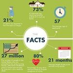 LTC_Stats_Infographic_Block