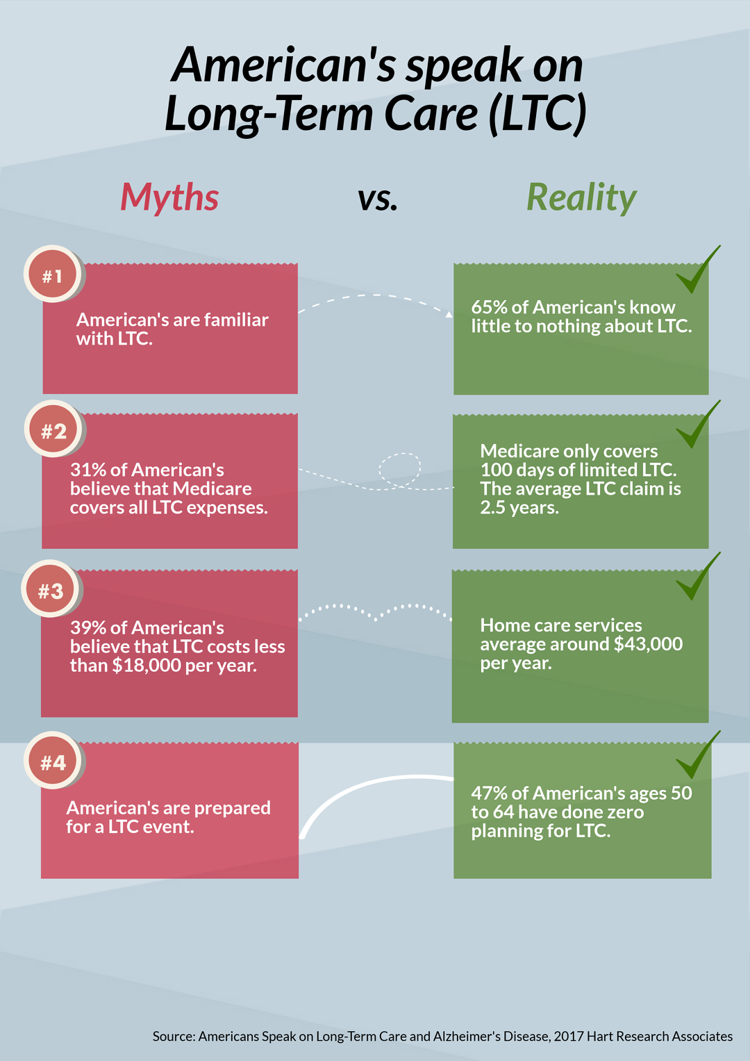 Myths&Reality.png