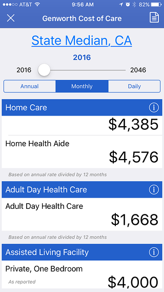 genworth_cost_of_care_mobile.png