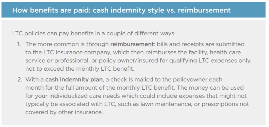 Cash versus reimbursement.png